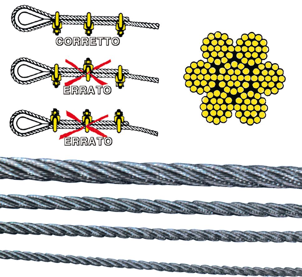 Cavo in acciaio inox aisi 316 preformato 7x19 133 fili for Gibellato nautica
